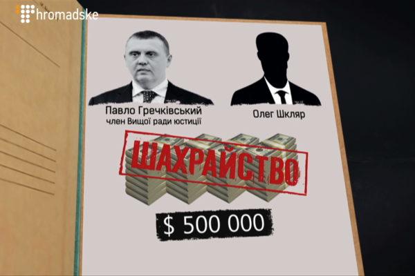 """""""Велику рибу"""" Луценка Павла Гречківського виправдали в суді"""